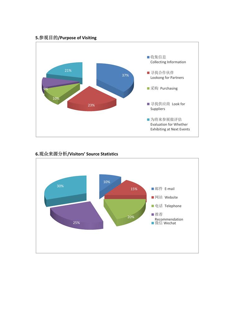 国际气体领域的行业盛会「中国气体技术展」