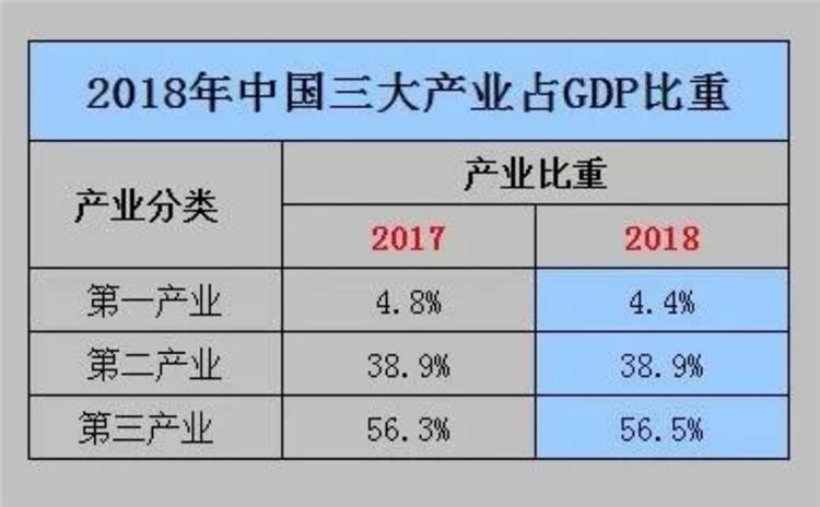 印度GDP增速稳居世界第一,中国投资者功不可没?