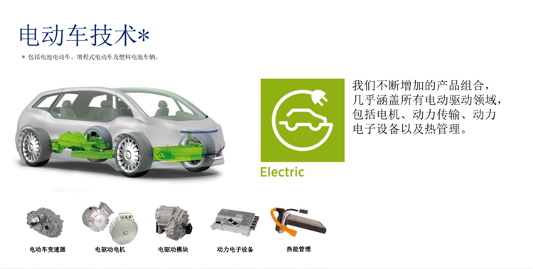 全球汽车零部件供应商将纷纷亮相中国汽车技术展