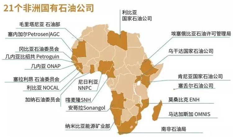 「推荐展会」非洲石油周Africa Oil Week