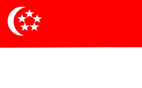 新加坡行程