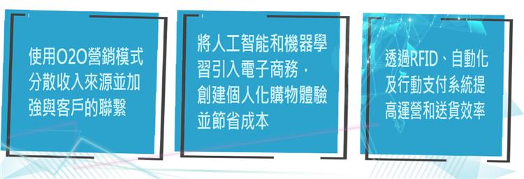 攜手香港零售博覽會RACE 覓商機迎曙光