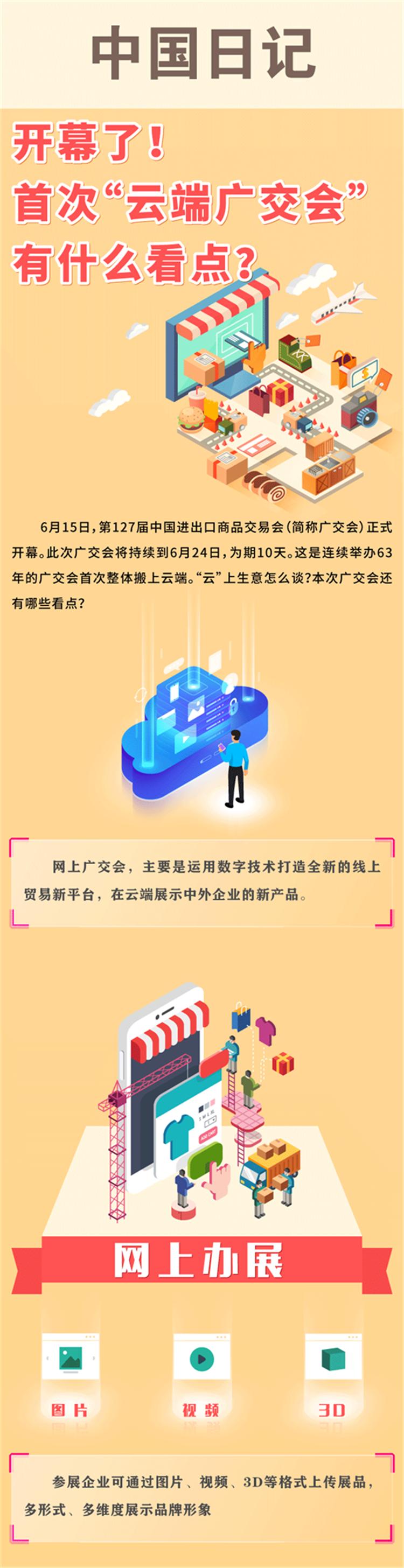【图文】首次线上广交会有哪些看点?