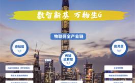 7月深圳物联网展,吹响万物互联集结号!