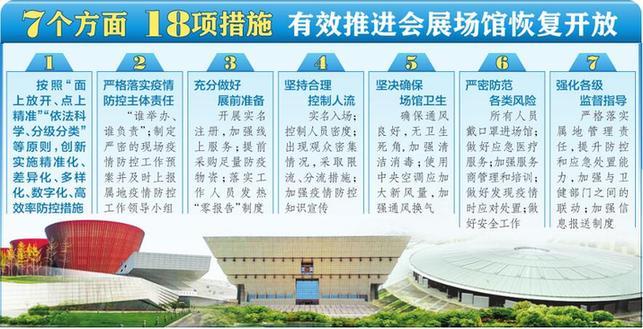 《山西省会展场馆恢复开放疫情防控措施指南》发布