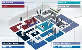 德国洁净技术展:确保您的产品准确出现在需求面前
