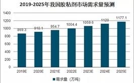 上海胶粘剂展定档9月,助力行业疫后复苏