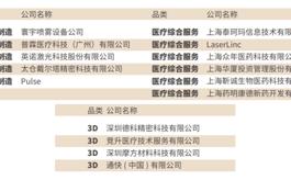 2020Medtec中国展展前预览,六大亮点抢先看