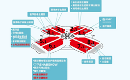 10月上海,第83届中国医疗器械展等你来!