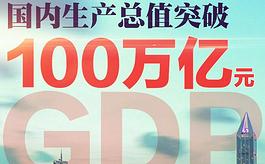 2020年中国GDP突破100万亿人民币,同比增长2.3%