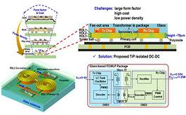 中國科大研制出新型隔離電源芯片