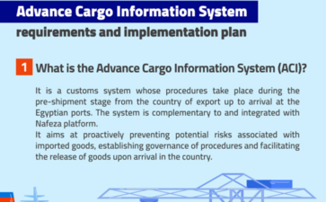 7月1日起,埃及实施货物信息预报系统申报,不合规者将无法清关