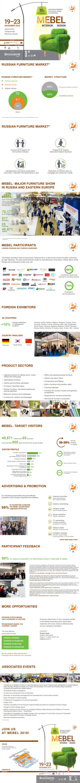 俄羅斯莫斯科家具及室內裝潢展覽會MEBEL