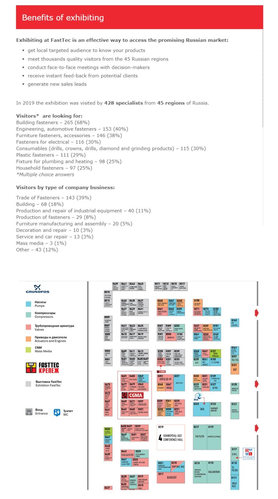 俄羅斯莫斯科緊固件展覽會FastTec