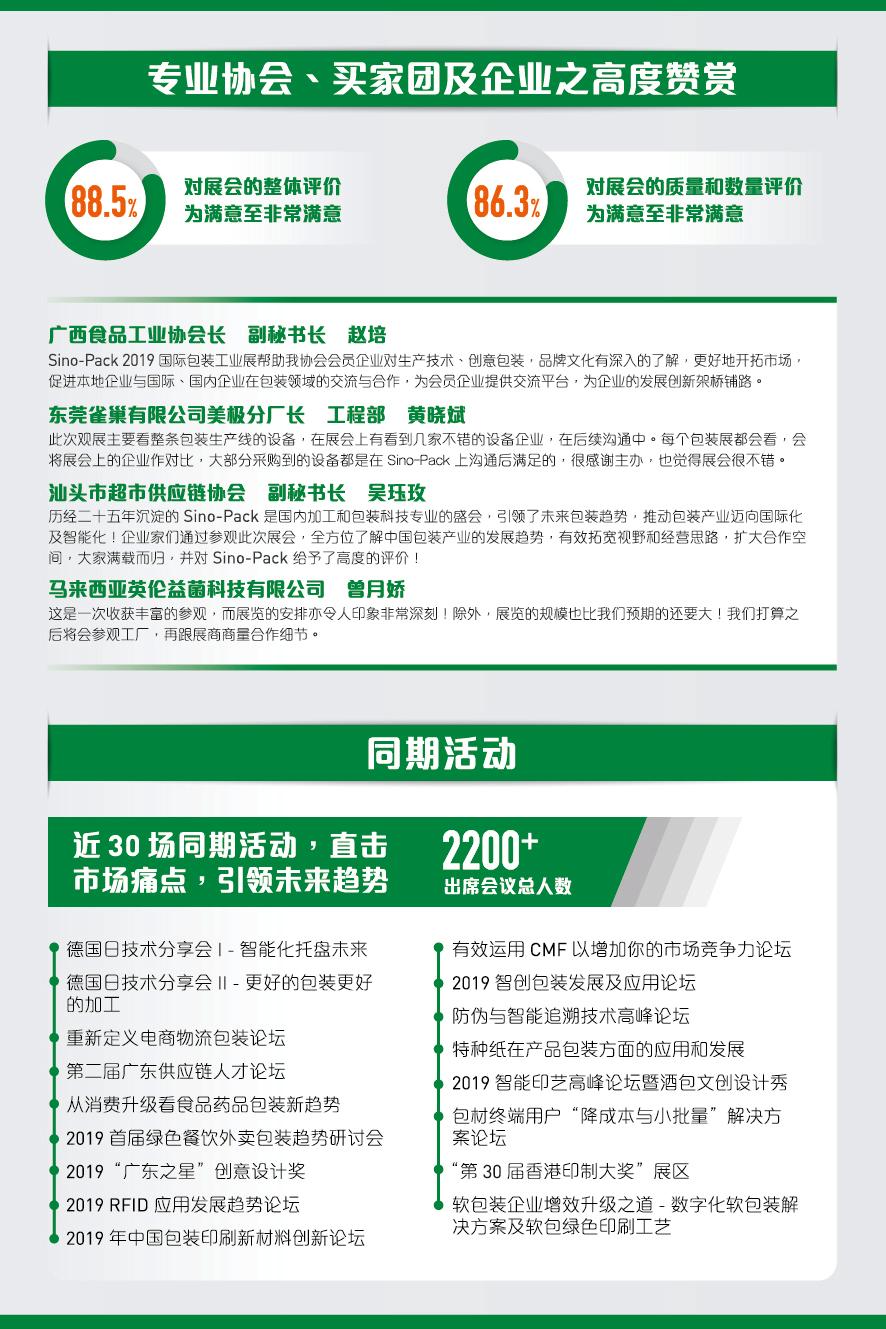 中國(廣州)國際包裝工業展覽會Sino-Pack