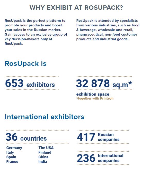 俄羅斯莫斯科包裝展覽會RosPack