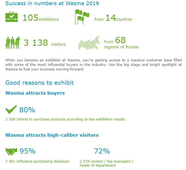 俄羅斯莫斯科廢棄物處理及回收技術展覽會Wasma