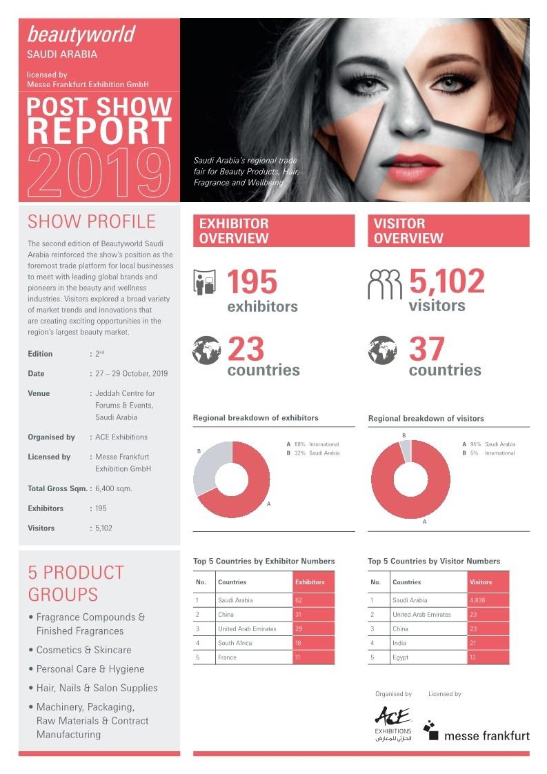 沙特吉達美容美發展覽會Beautyworld Saudi Arabia