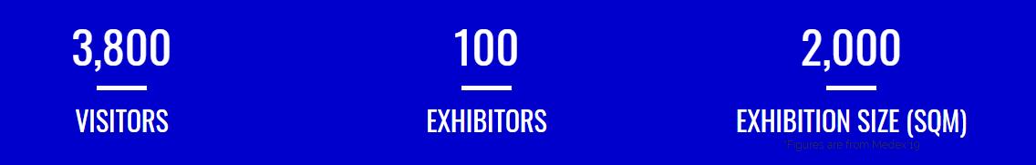 緬甸仰光醫療用品展覽會Medex