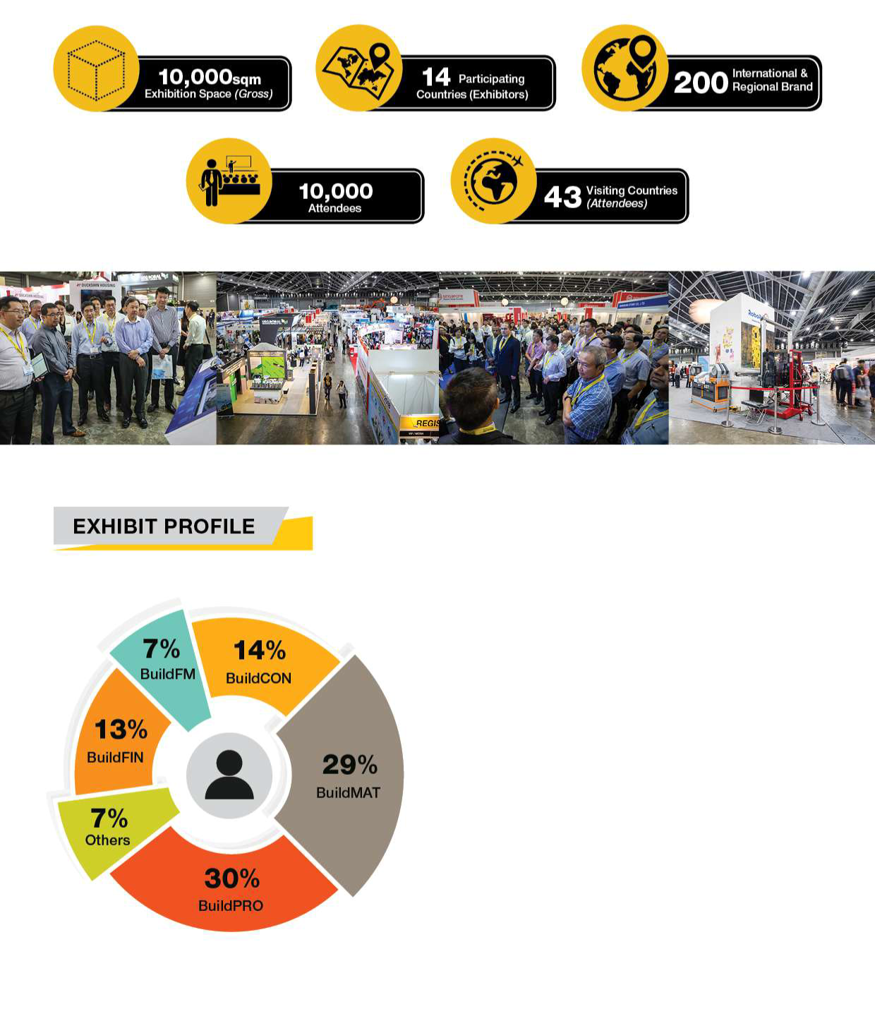 新加坡工程機械及建筑展覽會BuildTech Asia