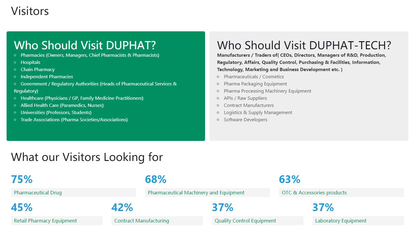 阿聯酋迪拜制藥展覽會DUPHAT