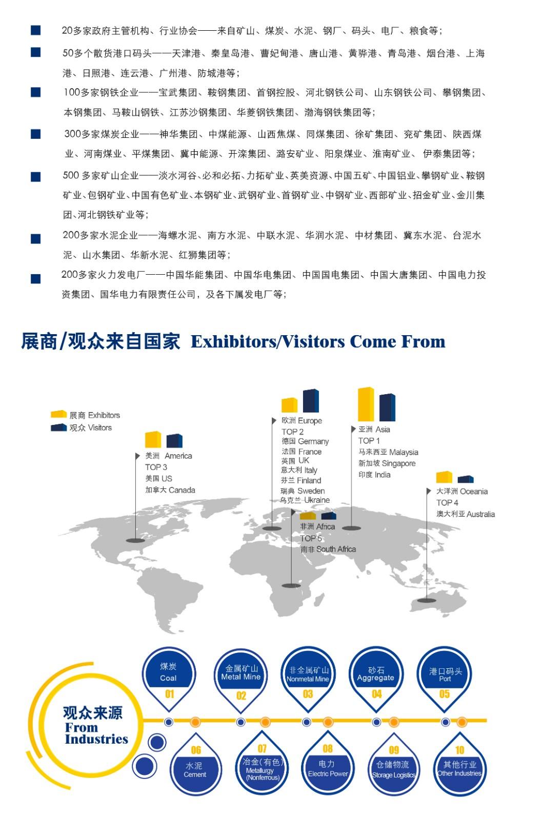 中國(北京)散裝物料輸送、裝卸技術裝備展覽會CBME