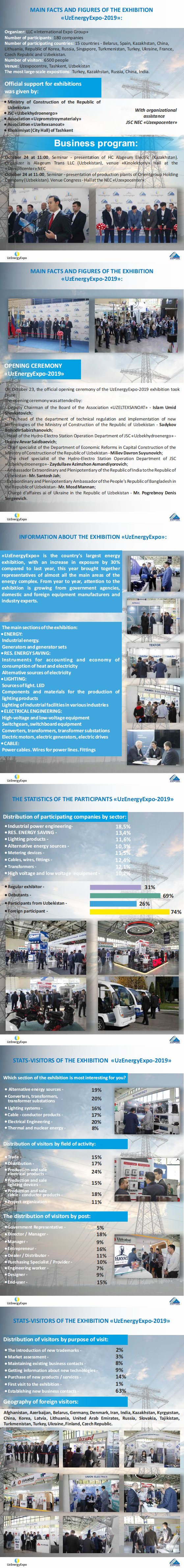 烏茲別克斯坦電力展覽會Uz Energy Expo