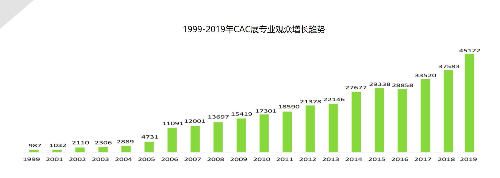 中國(上海)新型肥料展覽會FSHOW