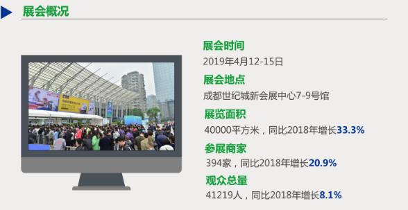 重庆宠物展览会CPAE