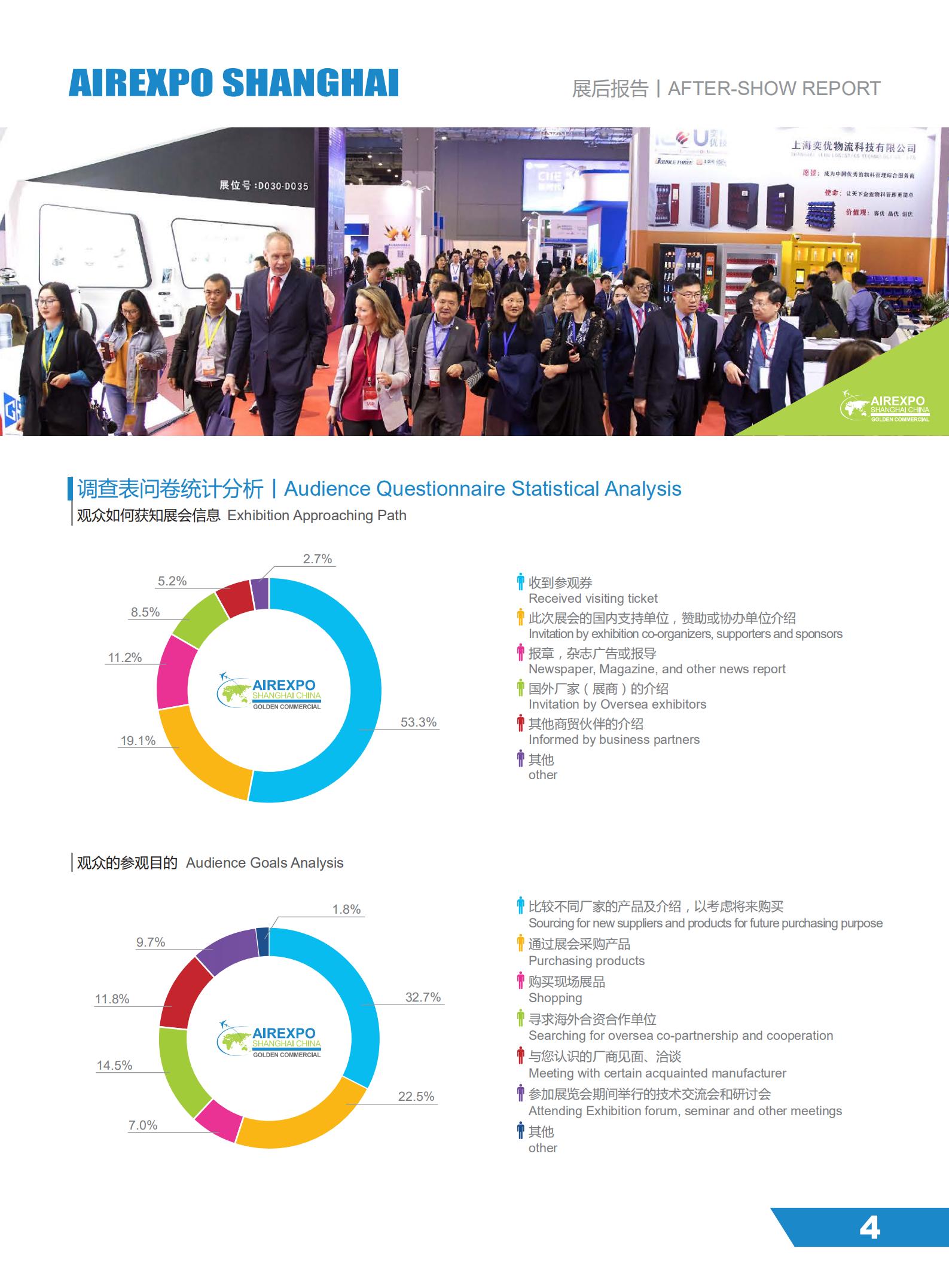 上海國際航空航天技術與設備展覽會Air Expo China