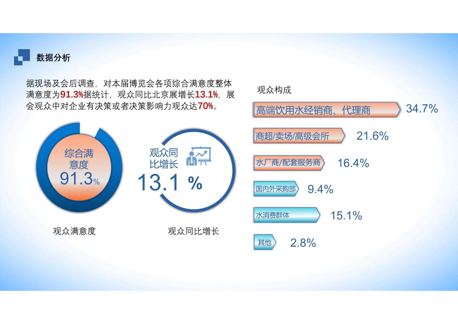 中国(北京)高端健康饮用水产业展览会