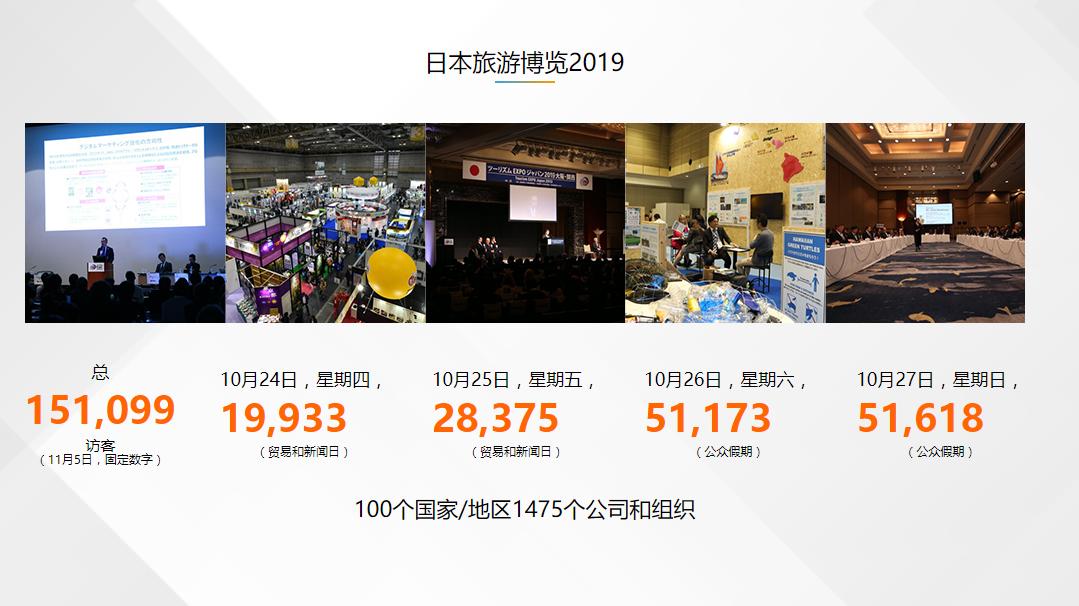 日本旅游展覽會Tourism EXPO