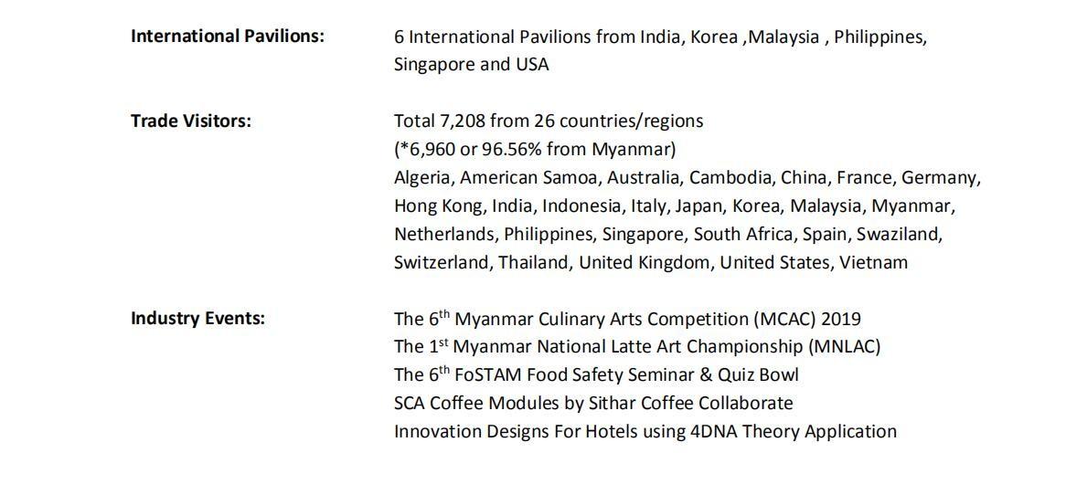 緬甸仰光食品及酒店用品展覽會FHMM