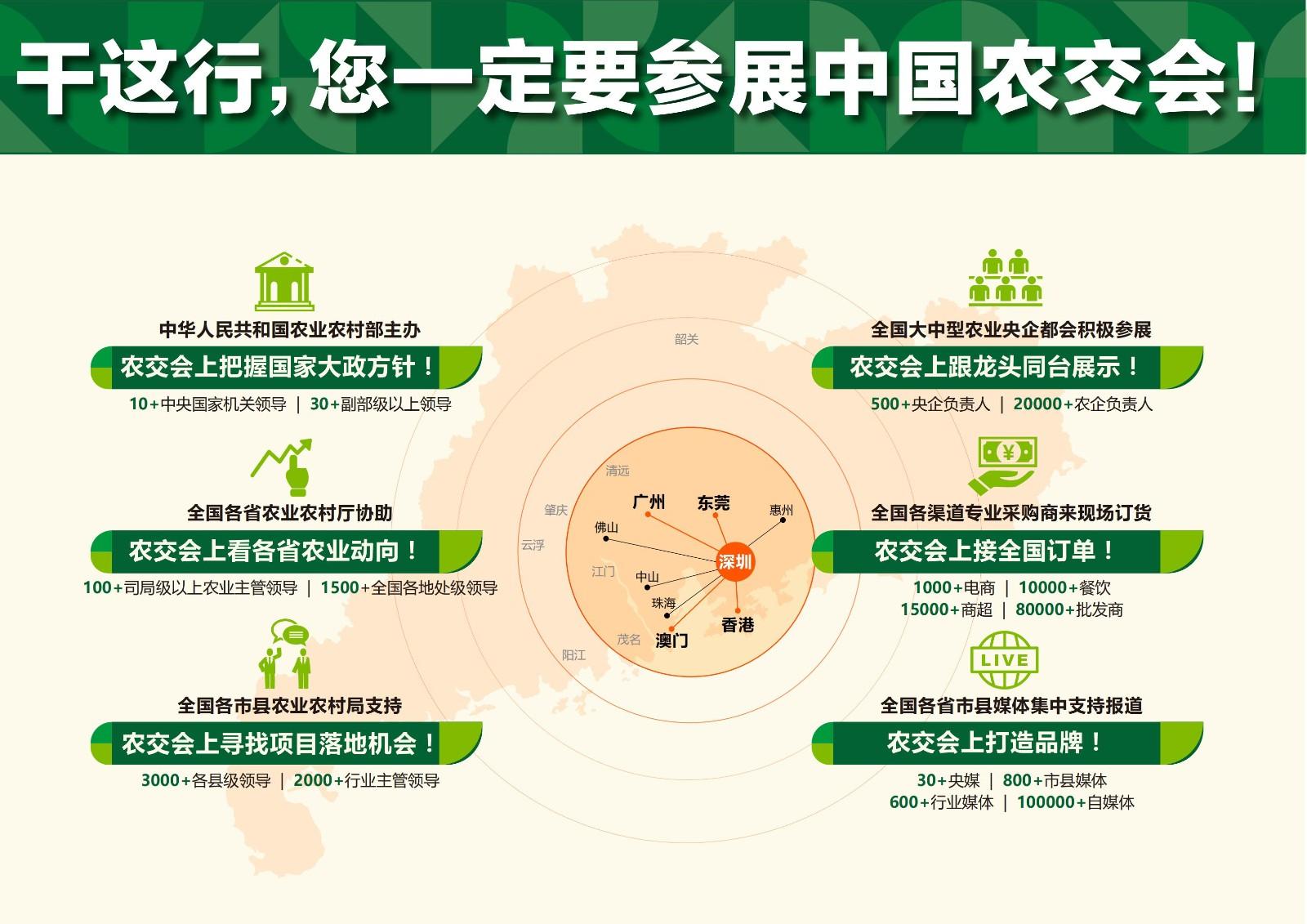 中國(深圳)國際農產品展覽會CATF