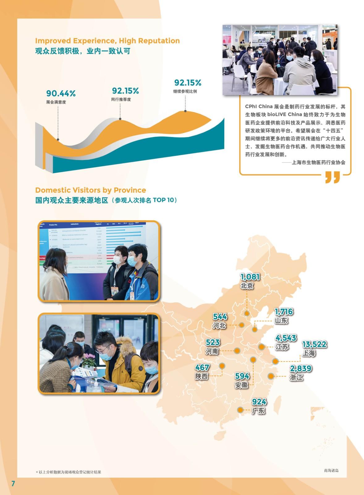 世界制藥機械、包裝設備與材料中國展P-MEC China