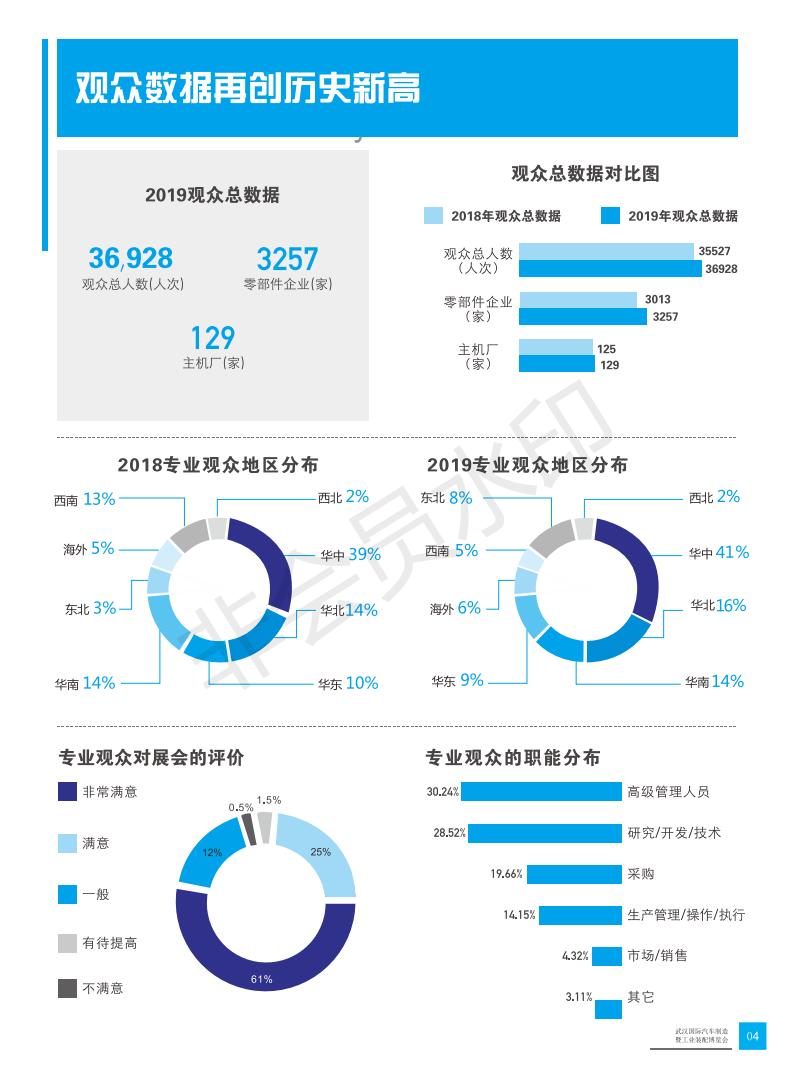 中國(武漢)汽車制造技術暨智能裝備展覽會