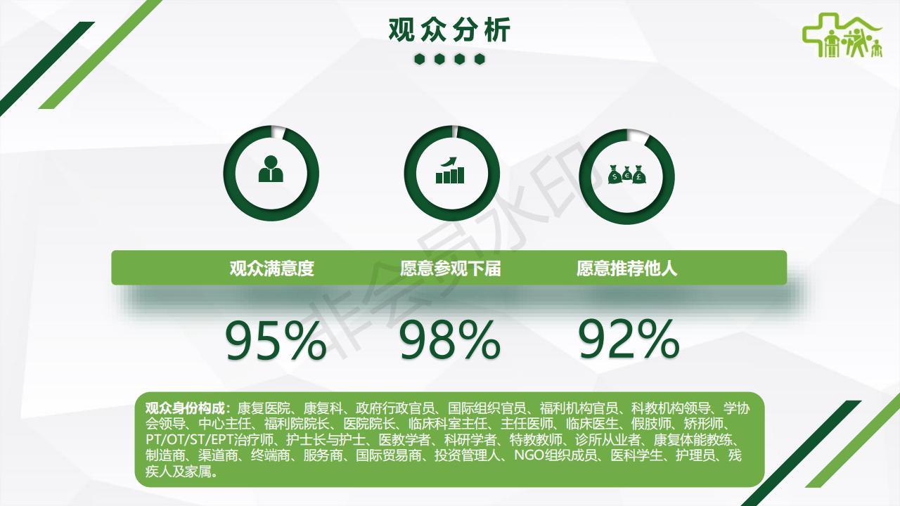 中國(廣州)家用醫療康復護理及福祉輔具展覽會